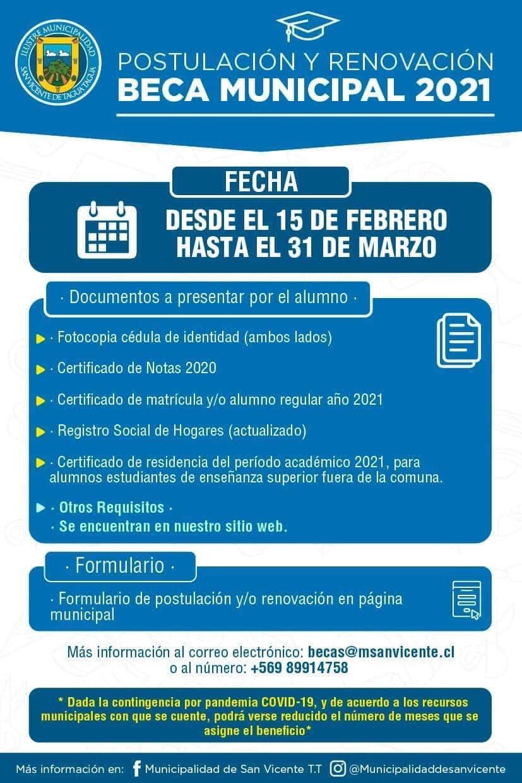 PROCESO DE P0STULACIÓN Y RENOVACIÓN DE LA BECA MUNICIPAL 2021